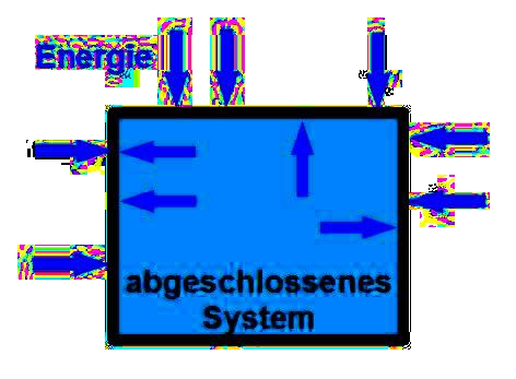 polarization bremsstrahlung 1992